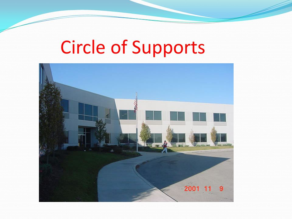 Circle of Supports