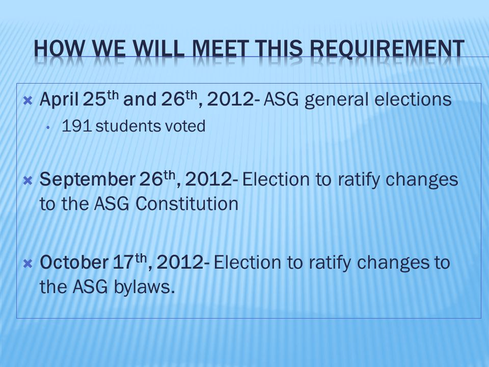  April 25 th and 26 th, 2012- ASG general elections 191 students voted  September 26 th, 2012- Election to ratify changes to the ASG Constitution  October 17 th, 2012- Election to ratify changes to the ASG bylaws.