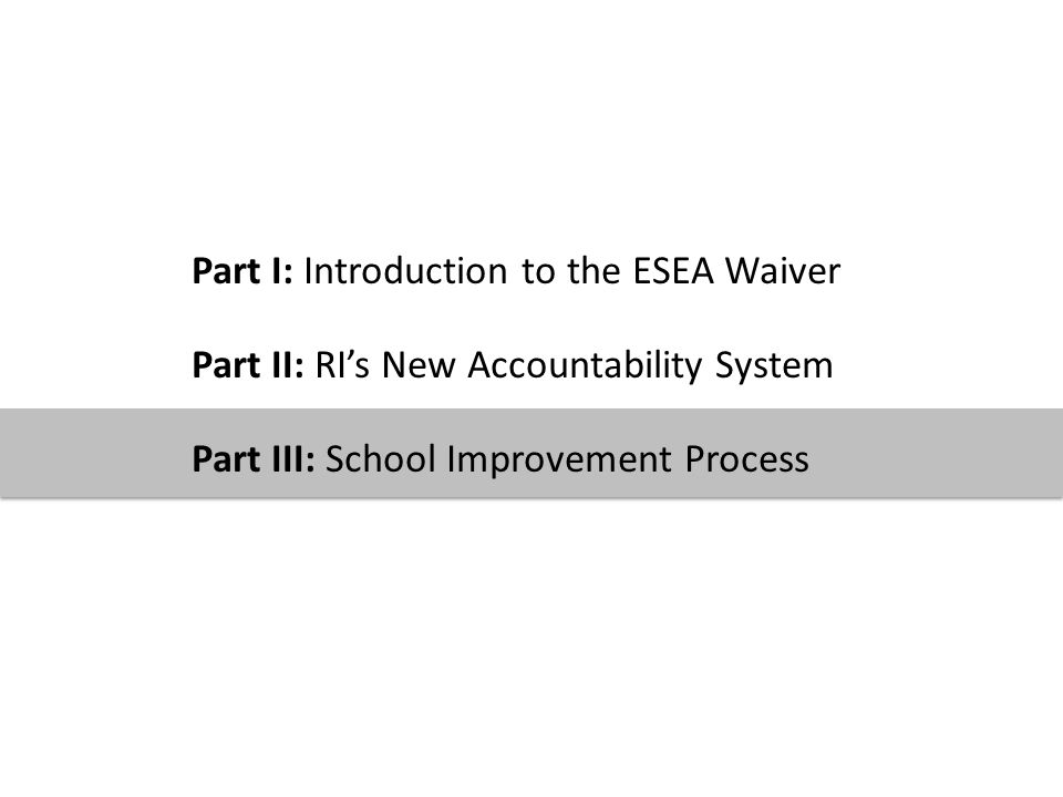 © 2012 Providence Public School District 14 Part I: Introduction to the ESEA Waiver Part II: RI's New Accountability System Part III: School Improvement Process