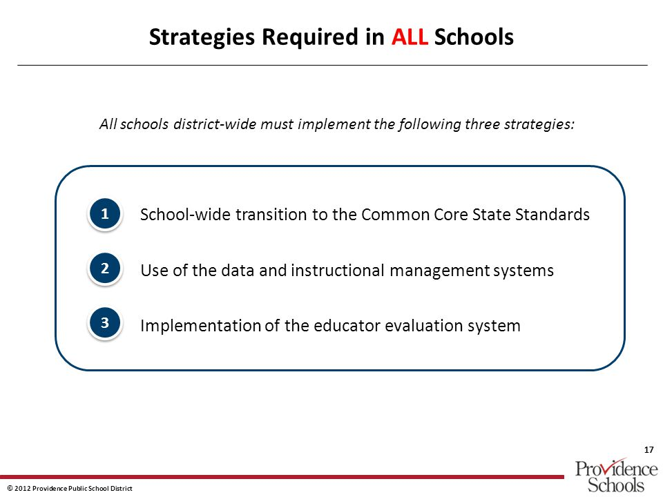 © 2012 Providence Public School District 17 Strategies Required in ALL Schools All schools district-wide must implement the following three strategies: School-wide transition to the Common Core State Standards Use of the data and instructional management systems Implementation of the educator evaluation system 1 1 2 2 3 3