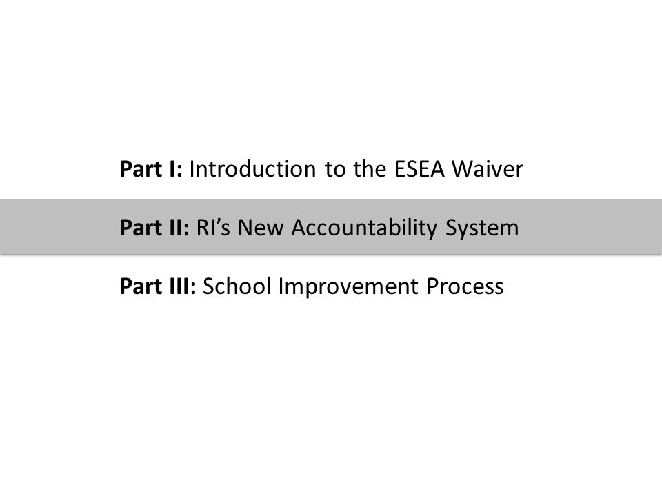 © 2012 Providence Public School District 9 Part I: Introduction to the ESEA Waiver Part II: RI's New Accountability System Part III: School Improvement Process