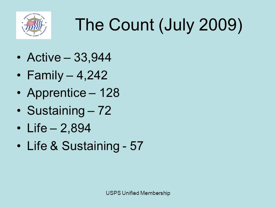 USPS Unified Membership The Count (July 2009) Active – 33,944 Family – 4,242 Apprentice – 128 Sustaining – 72 Life – 2,894 Life & Sustaining - 57