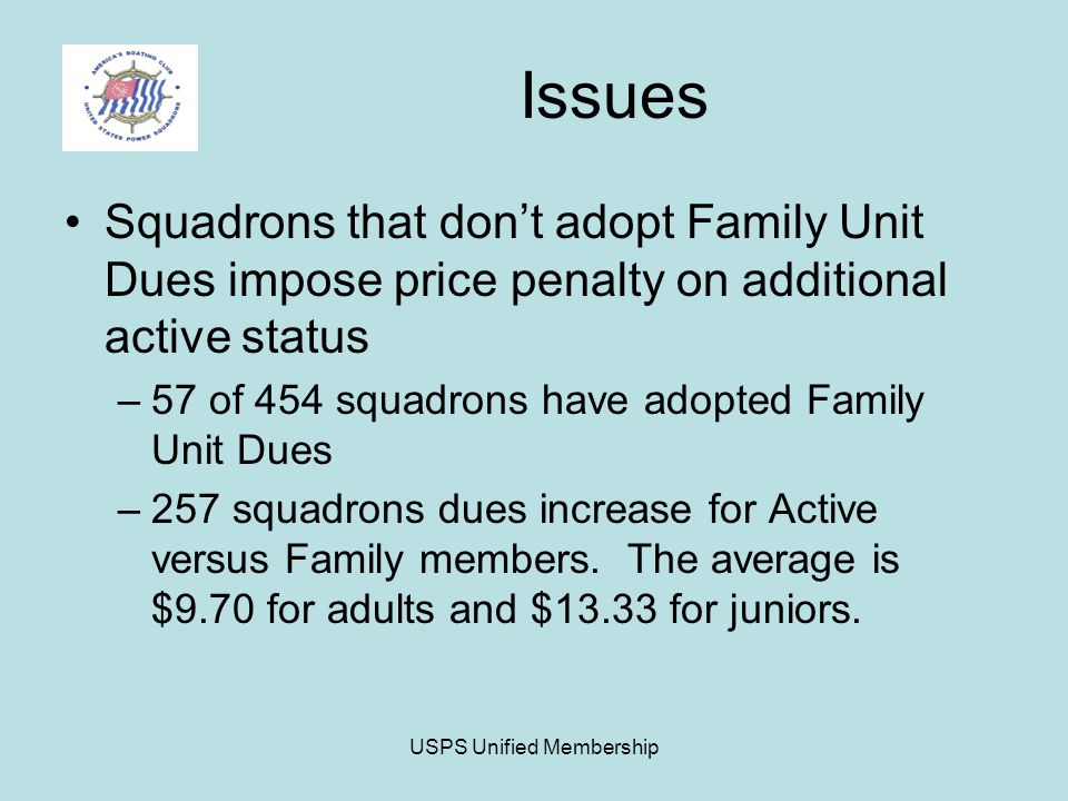 USPS Unified Membership Issues Squadrons that don't adopt Family Unit Dues impose price penalty on additional active status –57 of 454 squadrons have adopted Family Unit Dues –257 squadrons dues increase for Active versus Family members.