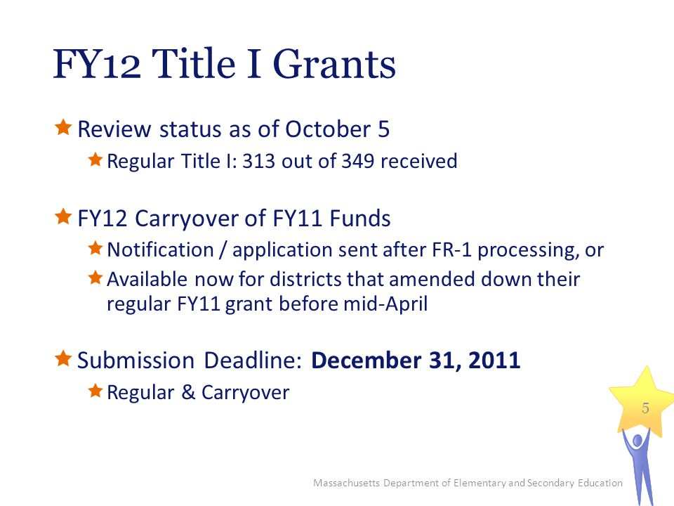 FY12 Title I Grants  Review status as of October 5  Regular Title I: 313 out of 349 received  FY12 Carryover of FY11 Funds  Notification / application sent after FR-1 processing, or  Available now for districts that amended down their regular FY11 grant before mid-April  Submission Deadline: December 31, 2011  Regular & Carryover Massachusetts Department of Elementary and Secondary Education 5