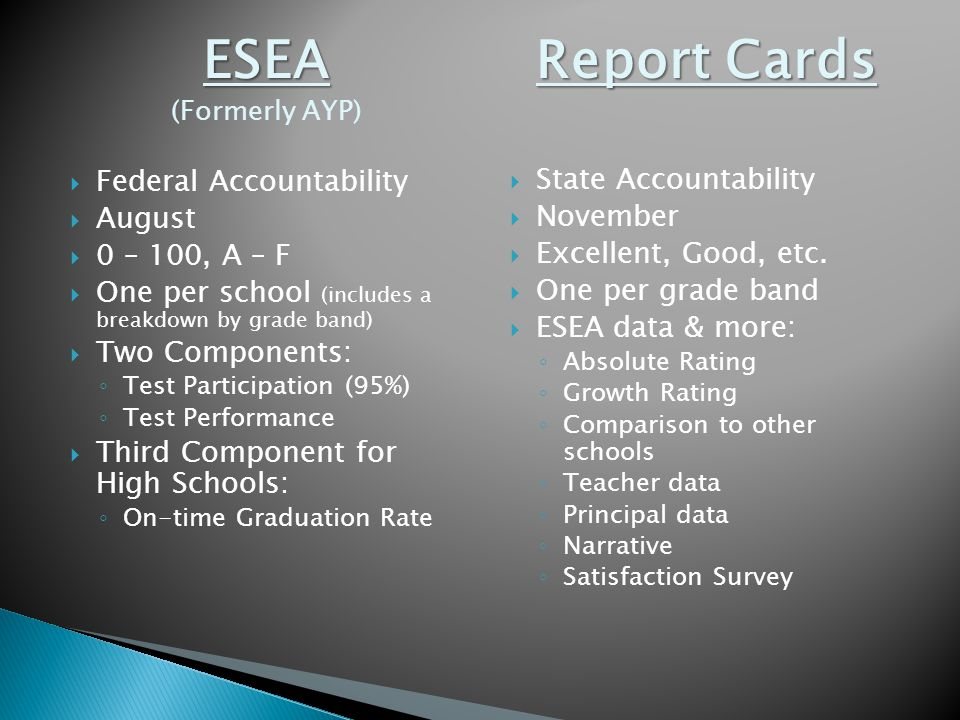 ESEA (Formerly AYP)  Federal Accountability  August  0 – 100, A – F  One per school (includes a breakdown by grade band)  Two Components: ◦ Test Participation (95%) ◦ Test Performance  Third Component for High Schools: ◦ On-time Graduation Rate Report Cards  State Accountability  November  Excellent, Good, etc.