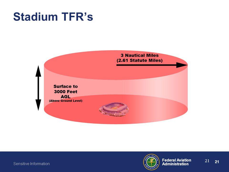 21 Federal Aviation Administration Sensitive Information 21 Stadium TFR's