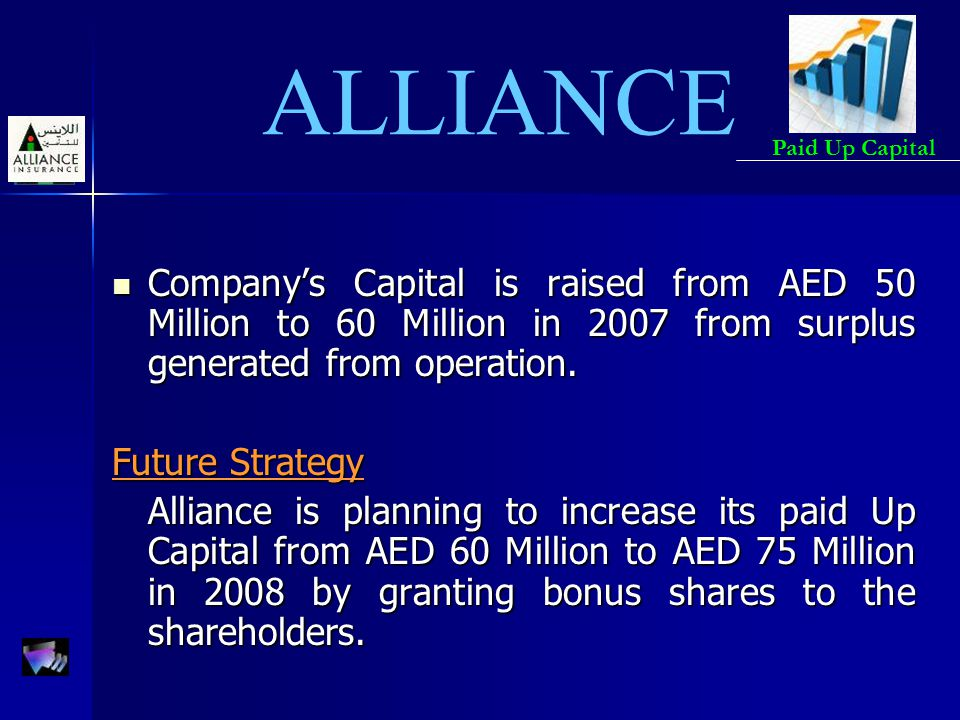 ALLIANCE Company's Capital is raised from AED 50 Million to 60 Million in 2007 from surplus generated from operation. Company's Capital is raised from