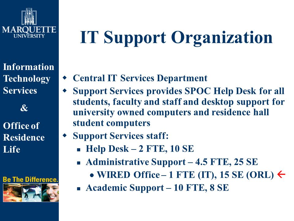 Information Technology Services & Office of Residence Life IT Support Organization  Central IT Services Department  Support Services provides SPOC Help Desk for all students, faculty and staff and desktop support for university owned computers and residence hall student computers  Support Services staff: Help Desk – 2 FTE, 10 SE Administrative Support – 4.5 FTE, 25 SE WIRED Office – 1 FTE (IT), 15 SE (ORL)  Academic Support – 10 FTE, 8 SE