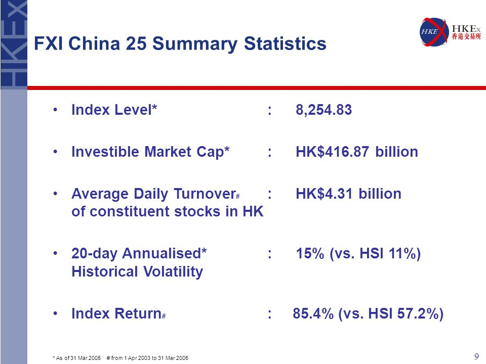 9 FXI China 25 Summary Statistics Index Level* : 8,254.83 Investible Market Cap*:HK$416.87 billion Average Daily Turnover # :HK$4.31 billion of constituent stocks in HK 20-day Annualised* :15% (vs.