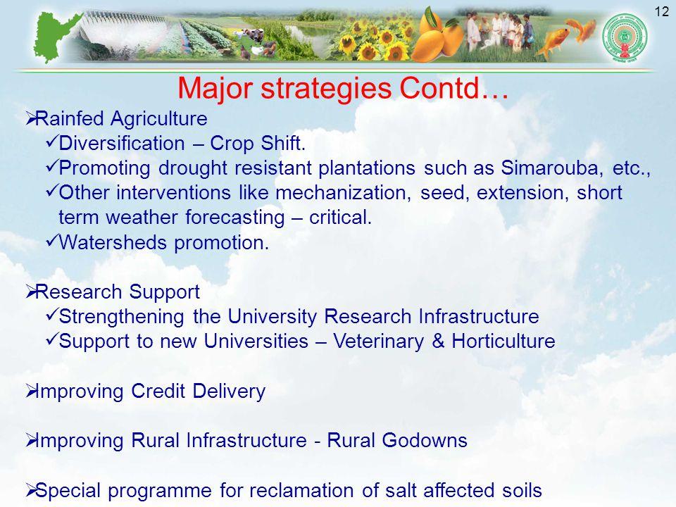 12  Rainfed Agriculture Diversification – Crop Shift.