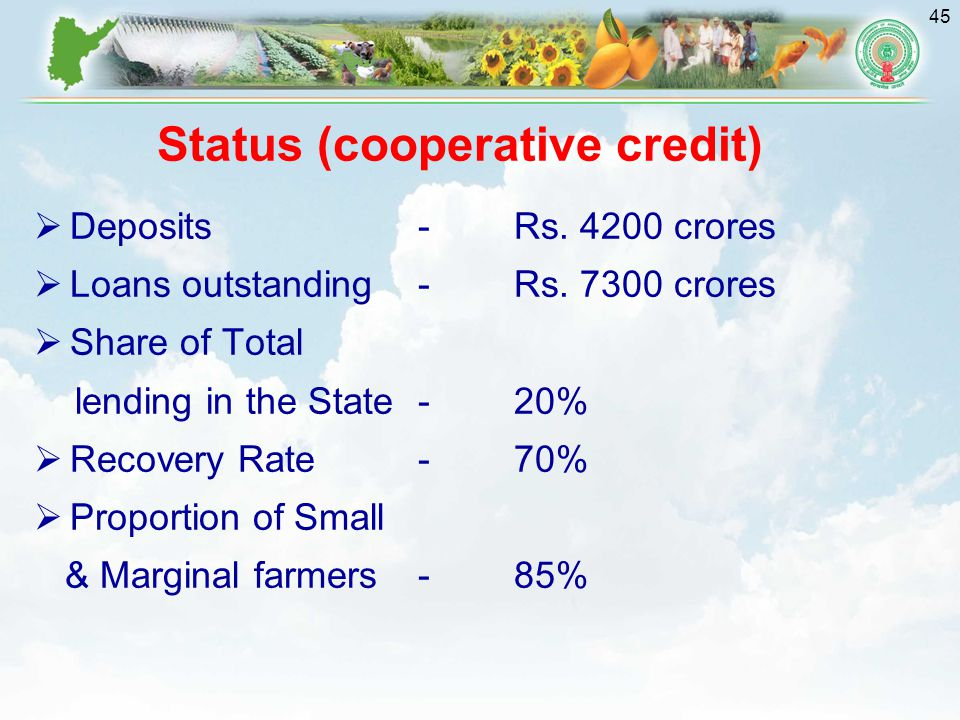 45 Status (cooperative credit)  Deposits -Rs.4200 crores  Loans outstanding-Rs.