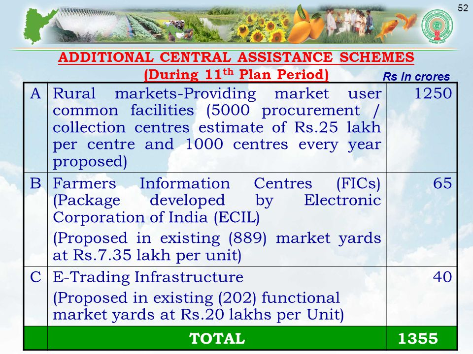 52 ARural markets-Providing market user common facilities (5000 procurement / collection centres estimate of Rs.25 lakh per centre and 1000 centres every year proposed) 1250 BFarmers Information Centres (FICs) (Package developed by Electronic Corporation of India (ECIL) (Proposed in existing (889) market yards at Rs.7.35 lakh per unit) 65 CE-Trading Infrastructure (Proposed in existing (202) functional market yards at Rs.20 lakhs per Unit) 40 TOTAL 1355 Rs in crores ADDITIONAL CENTRAL ASSISTANCE SCHEMES (During 11 th Plan Period)