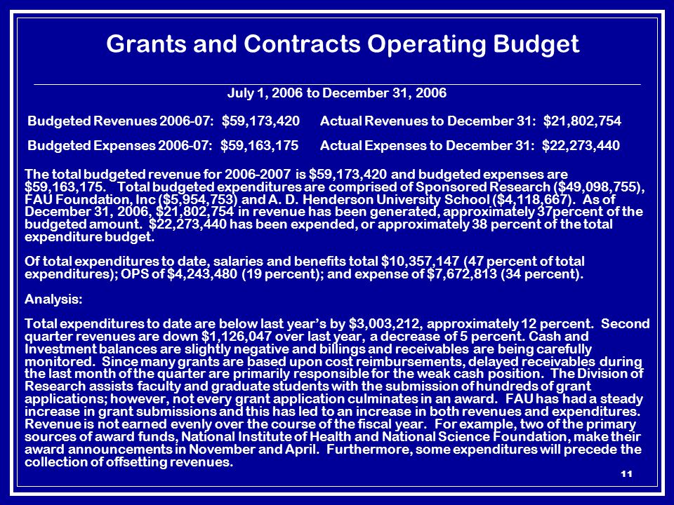 11 Grants and Contracts Operating Budget July 1, 2006 to December 31, 2006 Budgeted Revenues 2006-07: $59,173,420 Actual Revenues to December 31: $21,802,754 Budgeted Expenses 2006-07: $59,163,175 Actual Expenses to December 31: $22,273,440 The total budgeted revenue for 2006-2007 is $59,173,420 and budgeted expenses are $59,163,175.