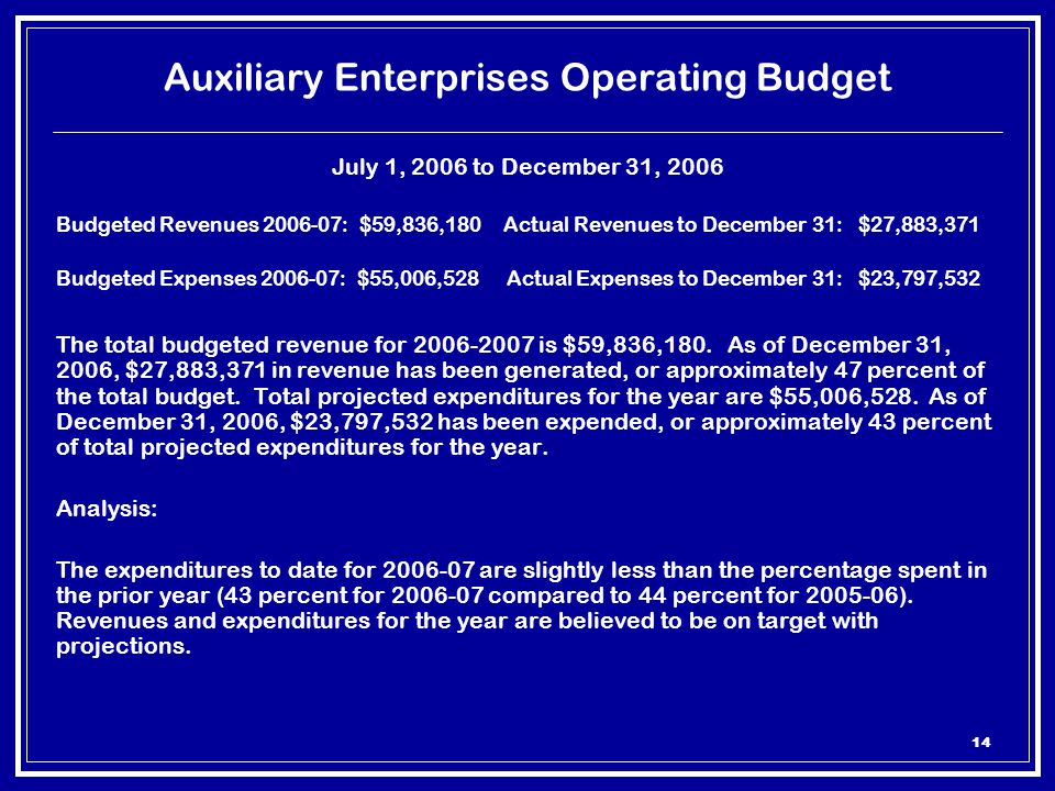 14 Auxiliary Enterprises Operating Budget July 1, 2006 to December 31, 2006 Budgeted Revenues 2006-07: $59,836,180 Actual Revenues to December 31: $27,883,371 Budgeted Expenses 2006-07: $55,006,528 Actual Expenses to December 31: $23,797,532 The total budgeted revenue for 2006-2007 is $59,836,180.