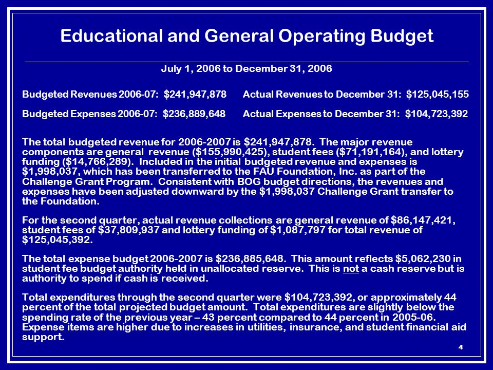 25 FLORIDA ATLANTIC UNIVESITY OPERATING BUDGET STATUS AS OF DECEMBER 31, 2006 SUMMARY COMPARISONS Year-to-Date Expenditures for Fiscal Year 2006-07 Year-to-Date Expenditures for Fiscal Year 2005-06 Year-to-Date Student Credit Hours for Fiscal Year 2006-07 Year-to-Date Student Credit Hours for Fiscal Year 2005-06 Year-to-Date Expenditures by Activity in Dollars for Fiscal Year 2006-07 Year-to-Date Expenditures by Activity in Dollars for Fiscal Year 2005-06 Year-to-Date Expenditures by Activity in Percentages for Fiscal Year 2006-07 Year-to-Date Expenditures by Activity in Percentages for Fiscal Year 2005-06