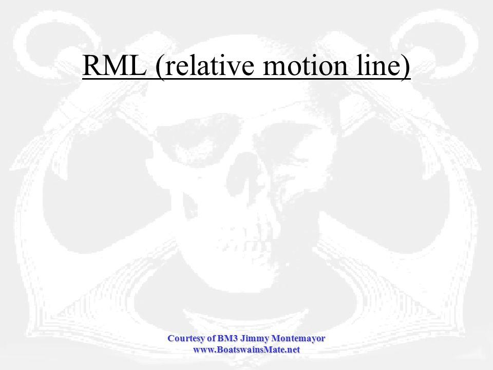 Courtesy of BM3 Jimmy Montemayor www.BoatswainsMate.net RML (relative motion line)