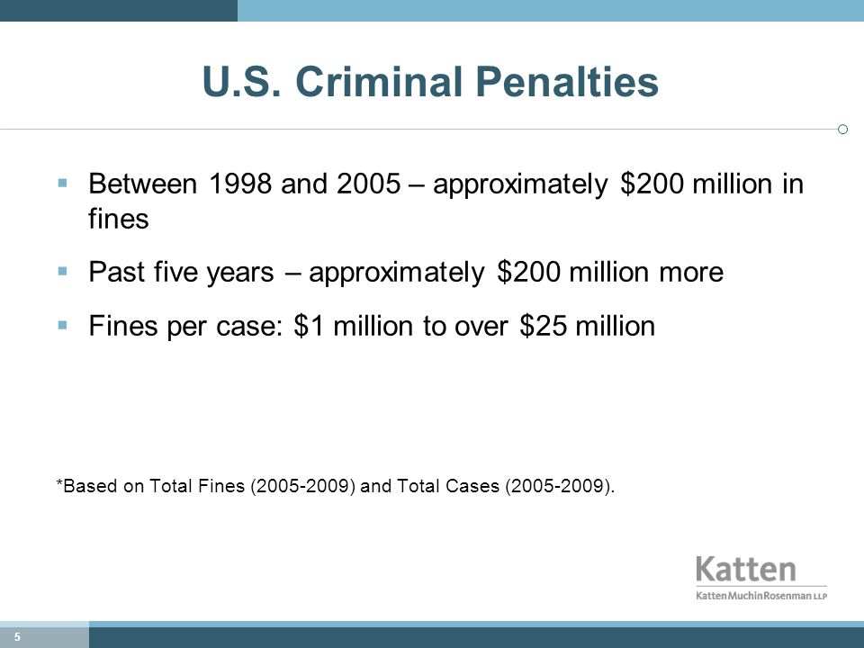 5 U.S. Criminal Penalties  Between 1998 and 2005 – approximately $200 million in fines  Past five years – approximately $200 million more  Fines pe