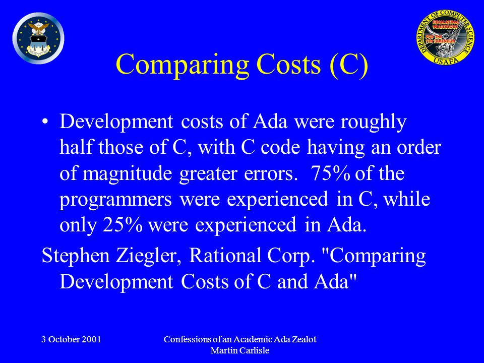 3 October 2001Confessions of an Academic Ada Zealot Martin Carlisle Comparing Costs (C) Development costs of Ada were roughly half those of C, with C code having an order of magnitude greater errors.