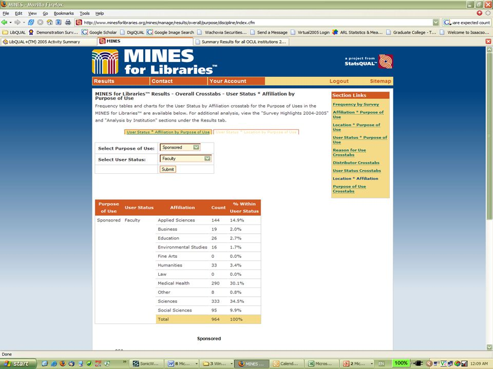 MINES for Libraries® Association of Research Libraries www.minesforlibraries.org Statistics and Measurement Program