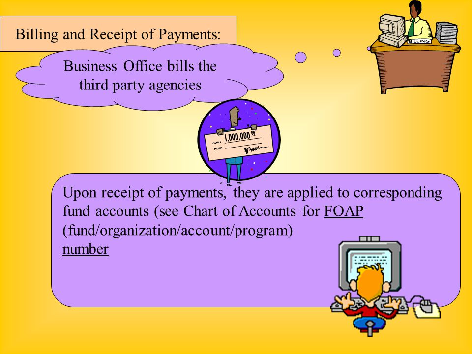 Billing and Receipt of Payments: Business Office bills the third party agencies Upon receipt of payments, they are applied to corresponding fund accou