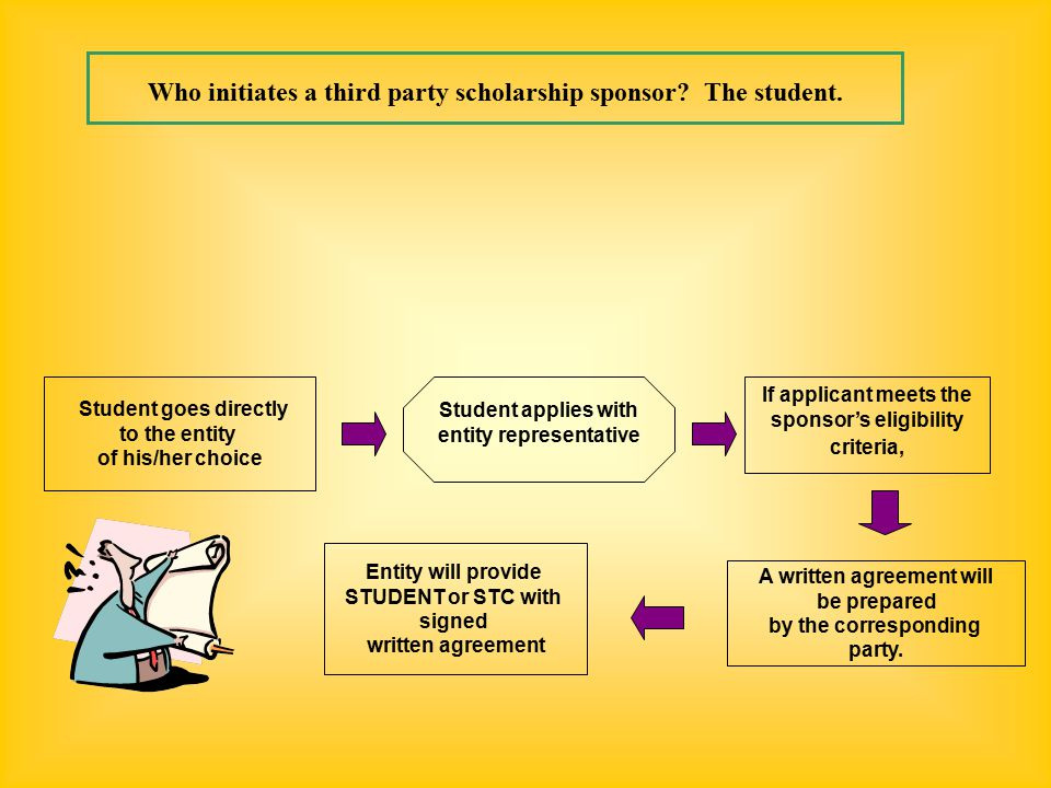Student goes directly to the entity of his/her choice Student applies with entity representative If applicant meets the sponsor's eligibility criteria, A written agreement will be prepared by the corresponding party.