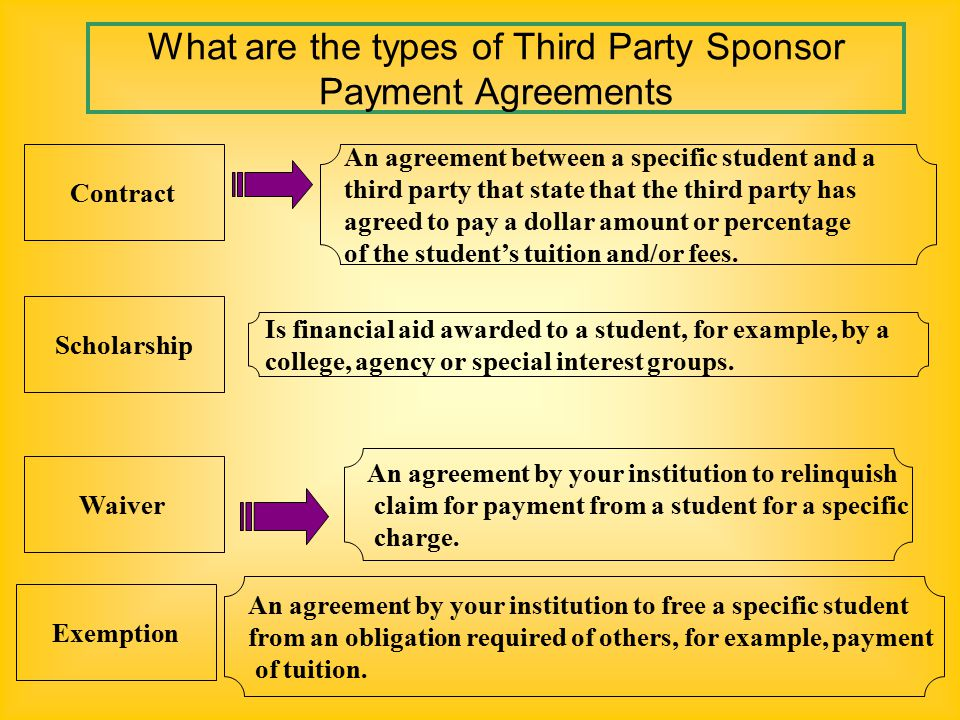 Scholarship Contract Waiver Exemption An agreement between a specific student and a third party that state that the third party has agreed to pay a dollar amount or percentage of the student's tuition and/or fees.
