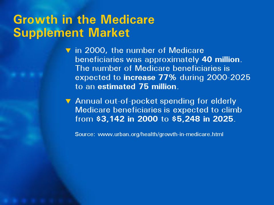 Growth in the Medicare Supplement Market  in 2000, the number of Medicare beneficiaries was approximately 40 million.