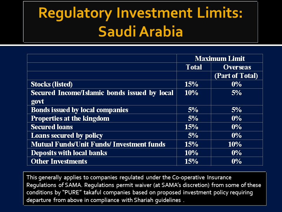 This generally applies to companies regulated under the Co-operative Insurance Regulations of SAMA.