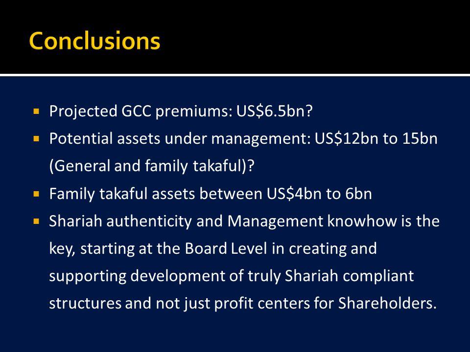  Projected GCC premiums: US$6.5bn.