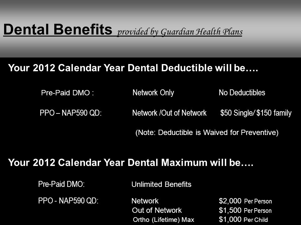 Dental Benefits provided by Guardian Health Plans Your 2012 Calendar Year Dental Deductible will be….
