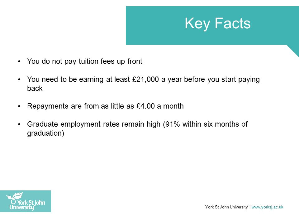 You do not pay tuition fees up front You need to be earning at least £21,000 a year before you start paying back Repayments are from as little as £4.00 a month Graduate employment rates remain high (91% within six months of graduation) York St John University | www.yorksj.ac.uk Key Facts