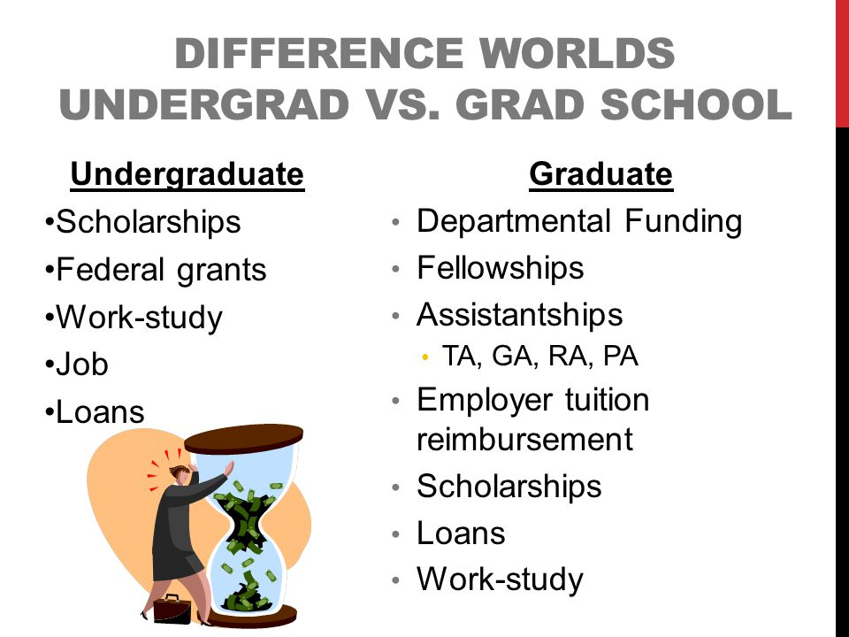 DIFFERENCE WORLDS UNDERGRAD VS.