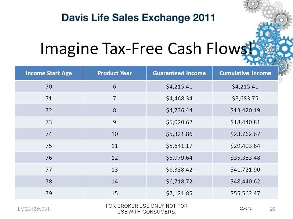 Imagine Tax-Free Cash Flows.LMG3125v0311 FOR BROKER USE ONLY.