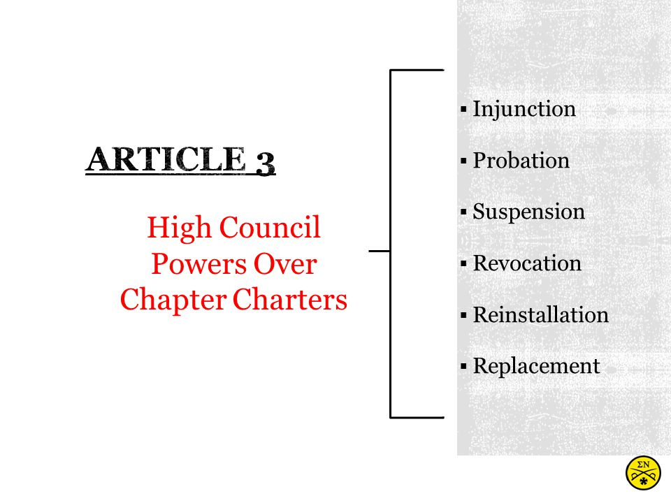  Injunction  Probation  Suspension  Revocation  Reinstallation  Replacement High Council Powers Over Chapter Charters