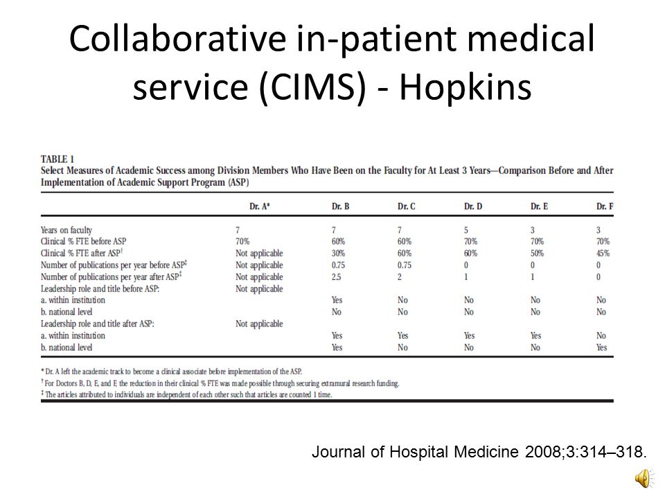 Collaborative in-patient medical service (CIMS) - Hopkins Journal of Hospital Medicine 2008;3:314–318.