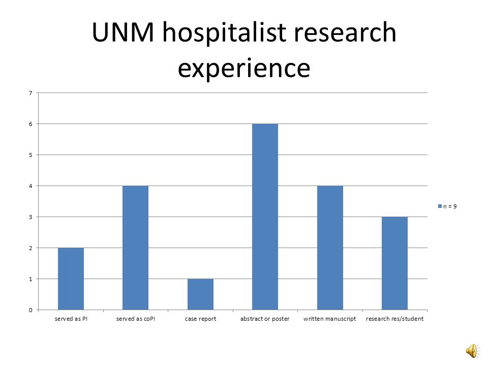 UNM Hospitalist research interest