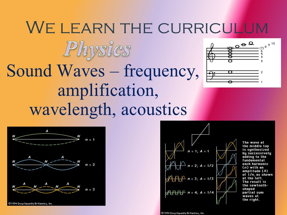 We learn the curriculum Sound Waves – frequency, amplification, wavelength, acoustics