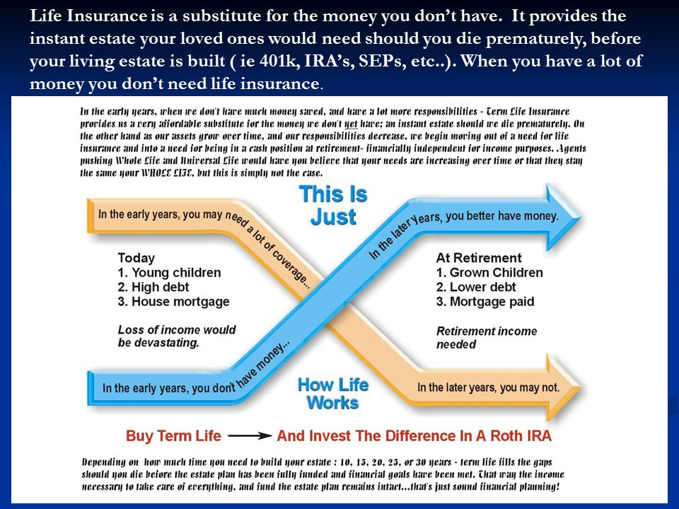 Life Insurance is a substitute for the money you don't have.