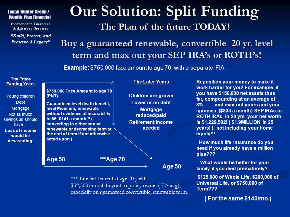 Our Solution: Split Funding The Plan of the future TODAY! Example: $750,000 face amount to age 70, with a separate FIA. The Prime Earning Years Young