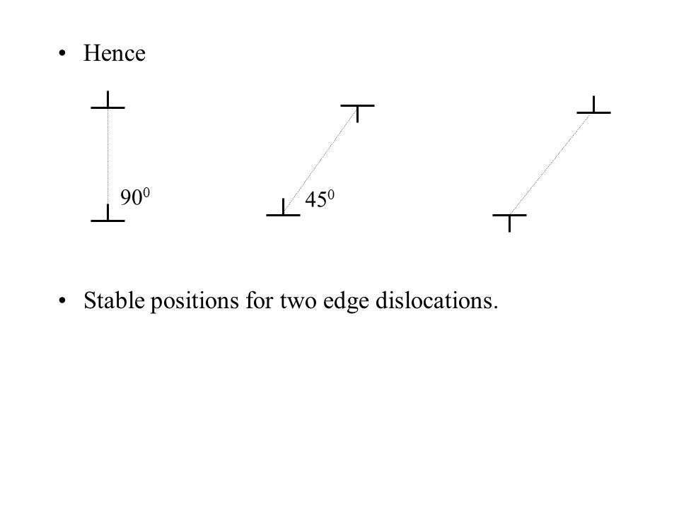 Hence Stable positions for two edge dislocations. 90 0 45 0