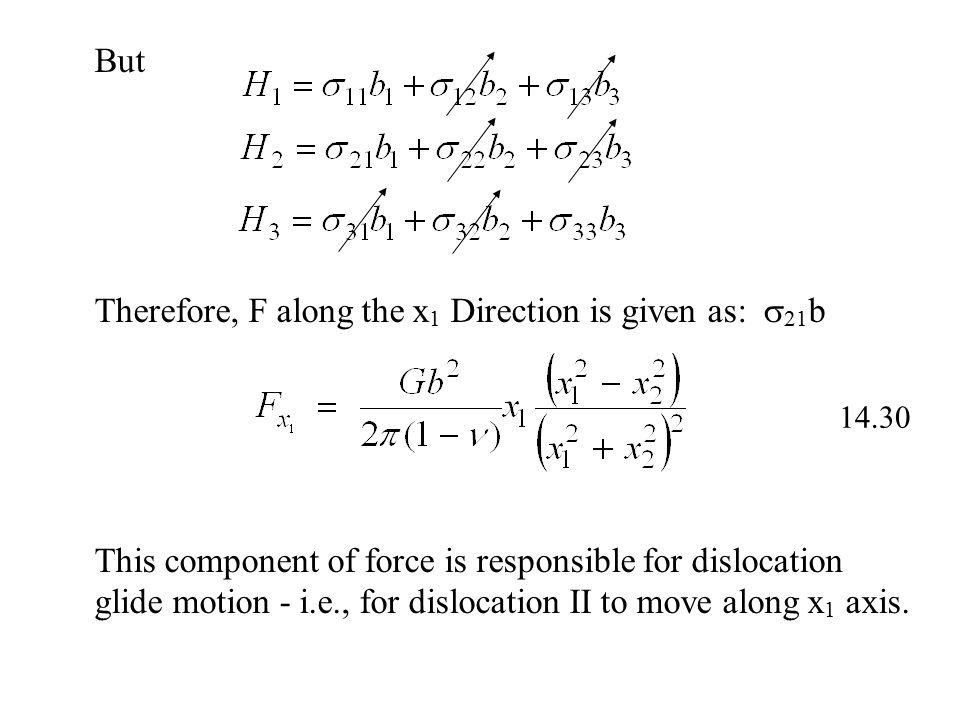F along the x 2 Direction is given as: -  11 b This component of force is responsible for climb (along x 2 ).