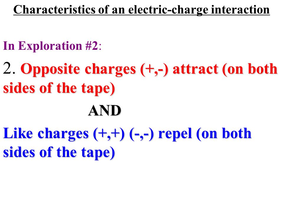 Characteristics of an electric-charge interaction In Exploration #1: 1. When a charged object is brought near an uncharged object (metal or nonmetal)
