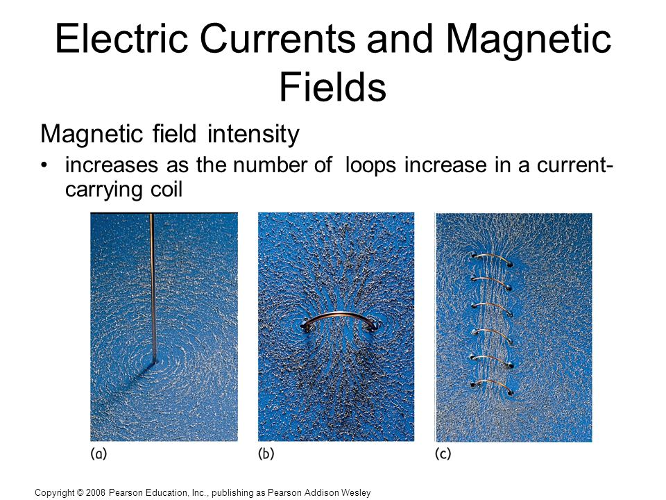 Copyright © 2008 Pearson Education, Inc., publishing as Pearson Addison Wesley Electric Currents and Magnetic Fields Magnetic field intensity increase