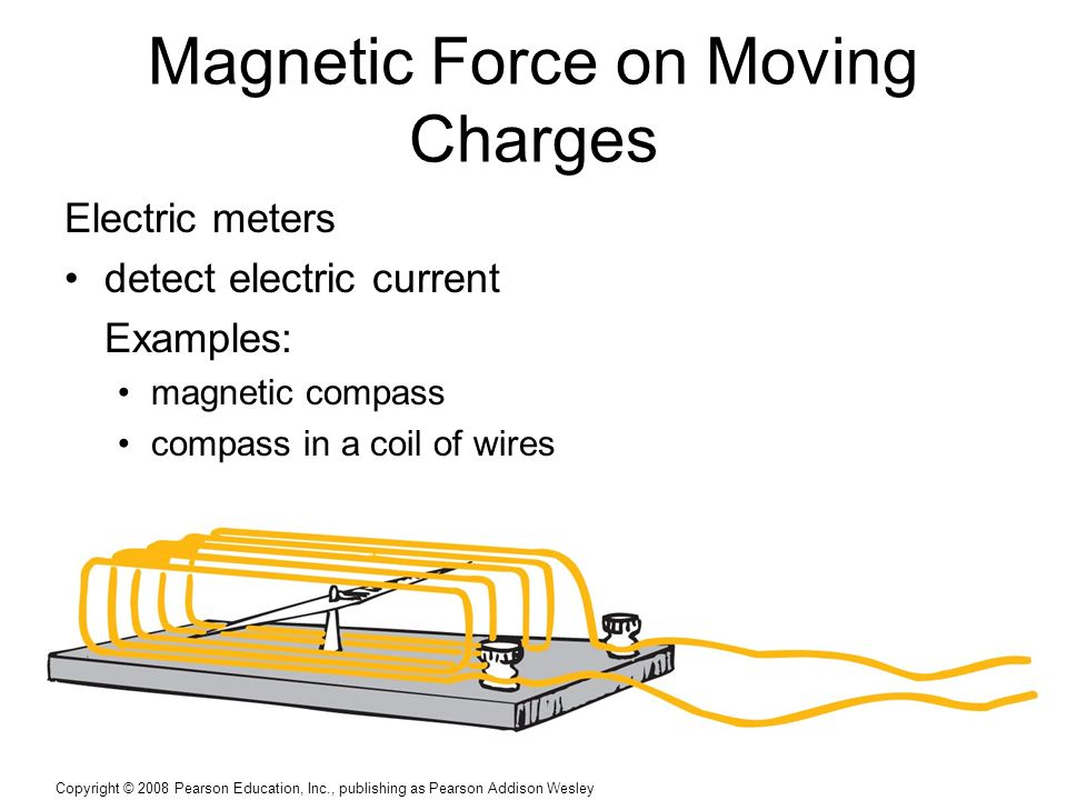 Copyright © 2008 Pearson Education, Inc., publishing as Pearson Addison Wesley Magnetic Force on Moving Charges Electric meters detect electric curren