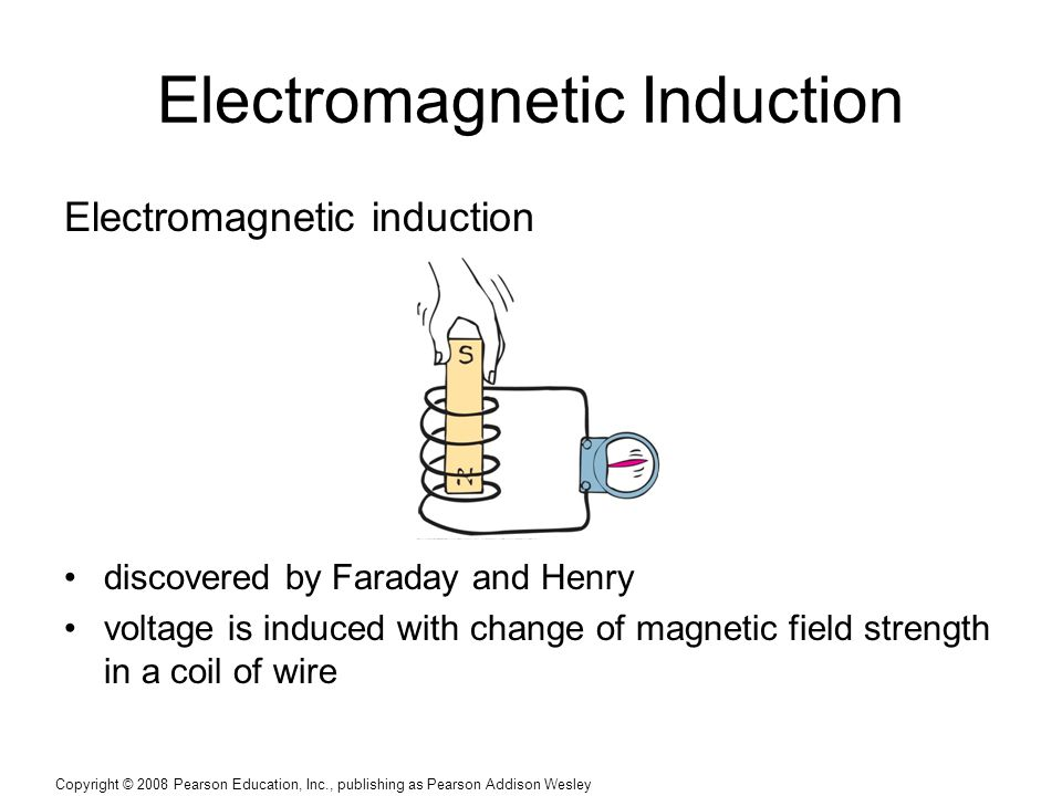 Copyright © 2008 Pearson Education, Inc., publishing as Pearson Addison Wesley Electromagnetic Induction Electromagnetic induction discovered by Farad