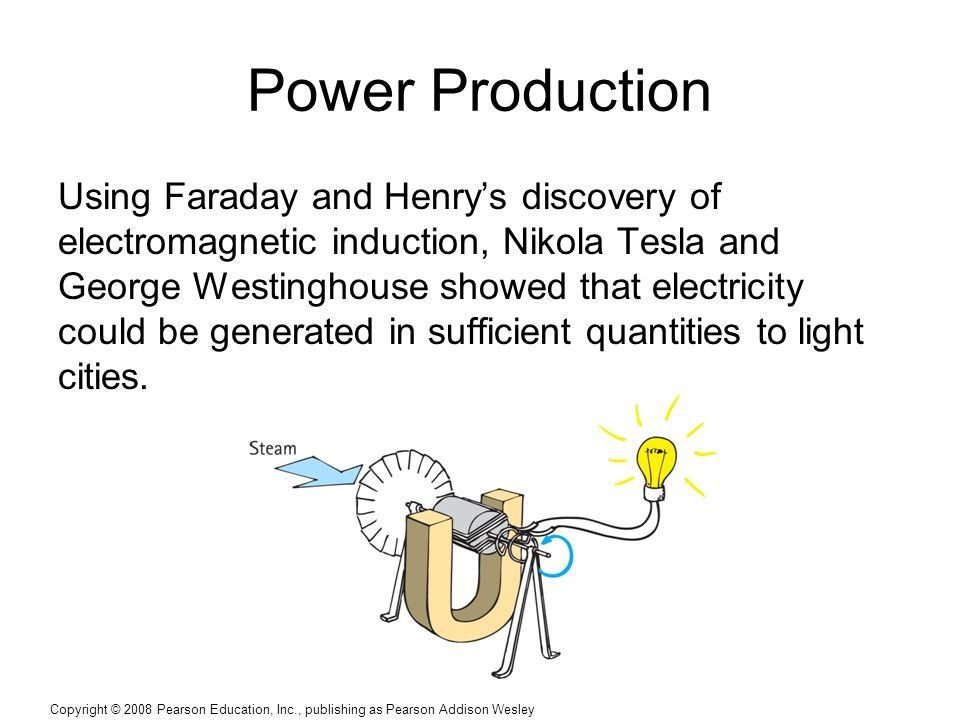 Copyright © 2008 Pearson Education, Inc., publishing as Pearson Addison Wesley Power Production Using Faraday and Henry's discovery of electromagnetic