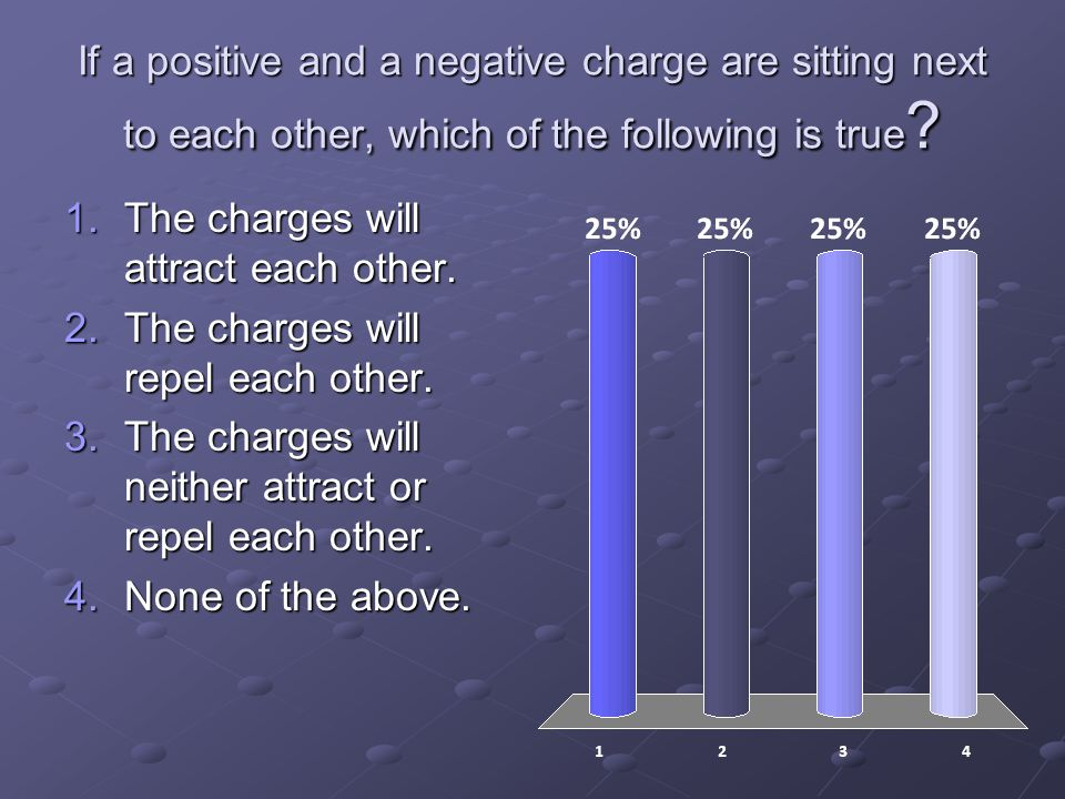 If a positive and a negative charge are sitting next to each other, which of the following is true .