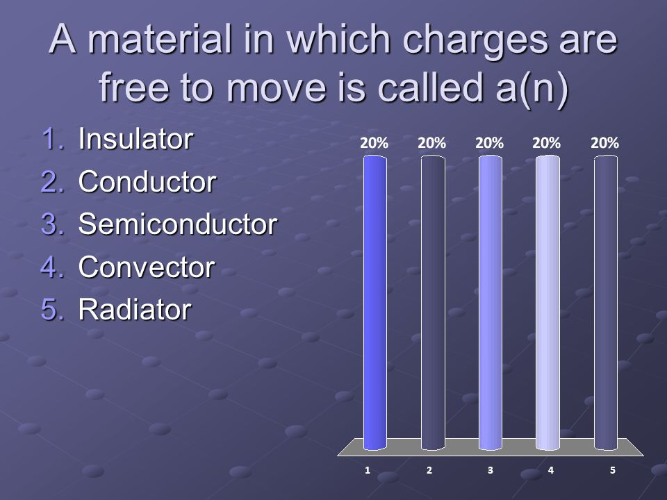 A material in which charges are free to move is called a(n) 1.Insulator 2.Conductor 3.Semiconductor 4.Convector 5.Radiator
