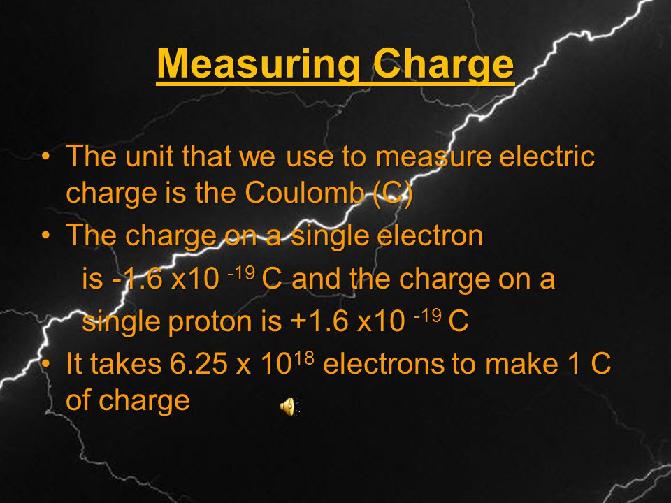 Updated Law of Electric Charges 1. Like charges repel 2.Opposite charges attract 3.Neutral objects are attracted to charged objects