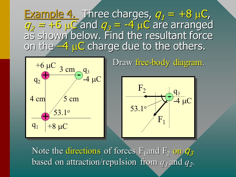 Example 3. (Cont.) Note that direction (sign) of forces are found from attraction- repulsion, not from + or – of charge. - + 2 cm +9  C-6  C q1q1 q2